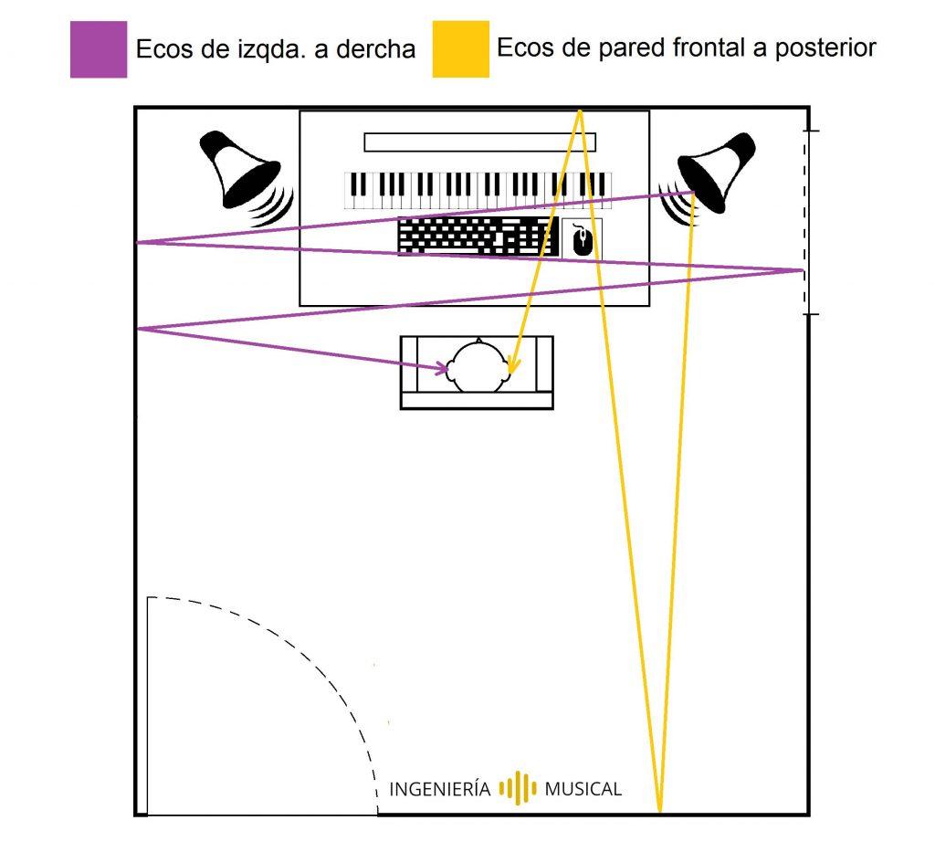 plano sala ecos flotantes ingenieria musical