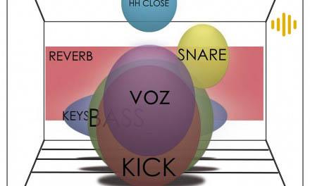 profundidad 3D reverb reverberación gráfico mezcla sonidos ingenieria musical